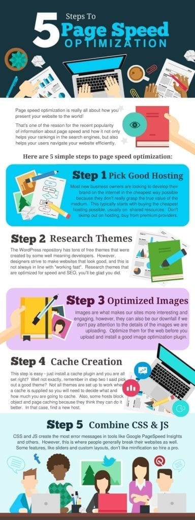 5 Steps to Page Speed