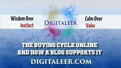 The Buying Cycle Online and How A Blog Supports It